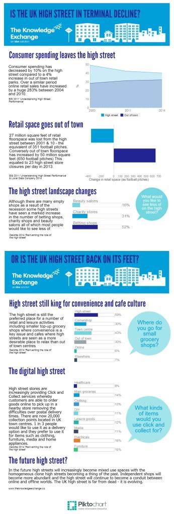 high-street-revival