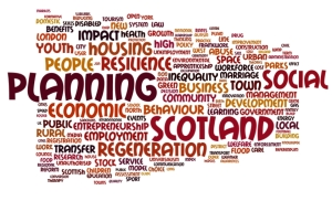 word cloud of search terms