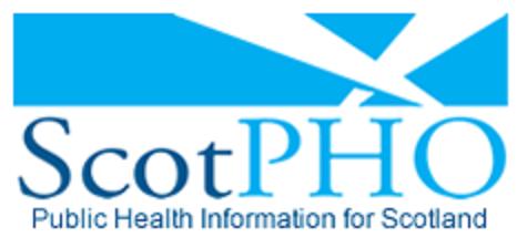 scotpho logo