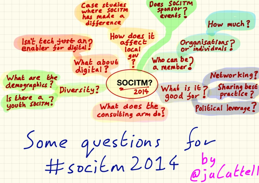 A mind map of questions about digital for SOCITM 2014 event