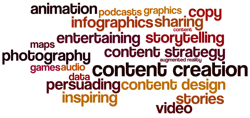 content wordcloud1