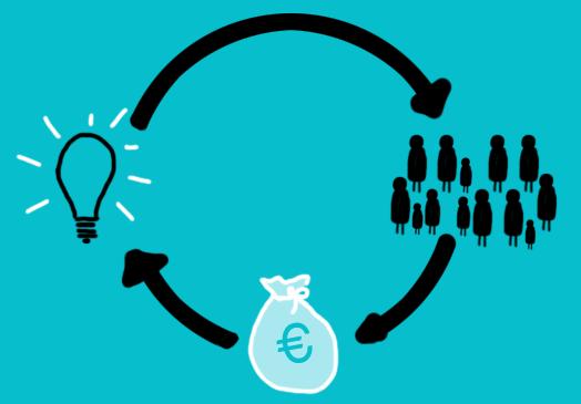 Crowdfunding image via Rocio Lara (CC BY-SA 2.0)